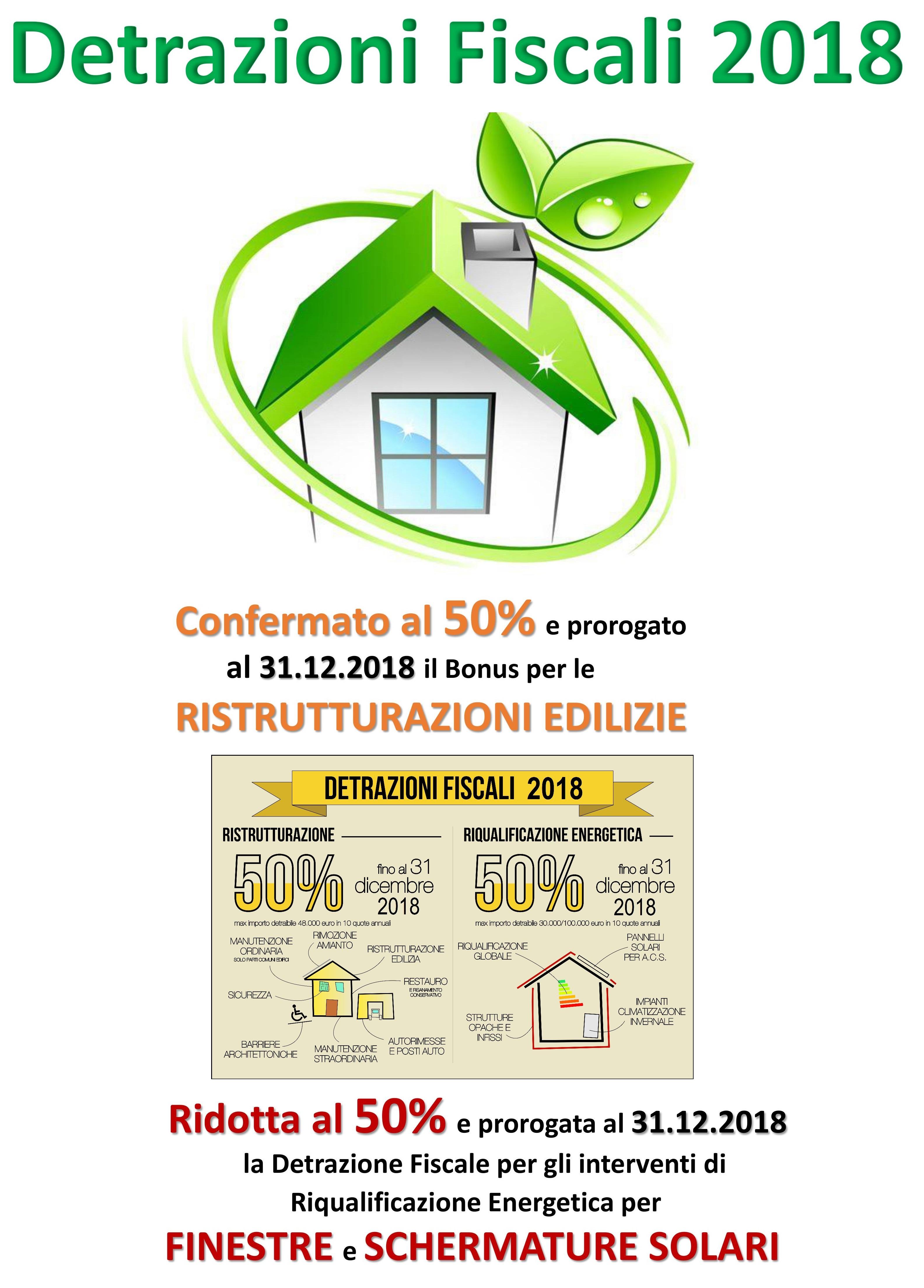 Occorre Ricordare Che La Detrazione Per Ristrutturazione Edilizia 50%  Spetta Solo Per Lavori Di Ristrutturazione In Immobili Residenziali.